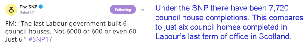 labour only built 6 council houses in scotland
